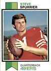 1973 Topps Football Cards 5