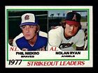 Phil Niekro Cards, Rookie Card and Autographed Memorabilia Guide 17
