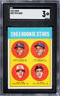 1963 Topps Football Cards 33