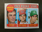 Rollie Fingers Cards, Rookie Card and Autographed Memorabilia Guide 20