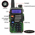 Baofeng UV-5R Plus Qualette Camouflage 136-174/400-520 MHz Ham Two-Way Radio US