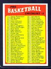 1971-72 Topps #144 Pro Basketball CHECKLIST #1 Unmarked NM MT