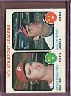 Steve Carlton Cards, Rookie Cards and Autographed Memorabilia Guide 5