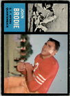 1962 Topps Football Cards 2