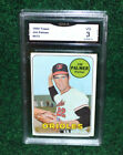 Jim Palmer Cards, Rookie Cards and Autographed Memorabilia Guide 17