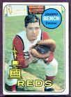 Johnny Bench Card and Memorabilia Guide 13