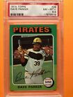 Dave Parker Cards, Rookie Cards and Autograph Memorabilia Guide 11