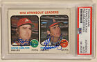 Steve Carlton Cards, Rookie Cards and Autographed Memorabilia Guide 37