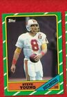 Steve Young Football Cards: Rookie Cards Checklist and Buying Guide 15