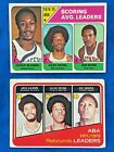 The Doctor Is In! Top 10 Julius Erving Cards 29