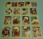 1981 Topps Football Cards 7