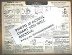1933 Late Chrysler Imperial Custom EIGHT CL-Standard Red Head AEA Tune Up Chart