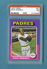 Dave Winfield Cards, Rookie Cards and Autographed Memorabilia Guide 9