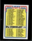 1984 Topps USFL Football Cards 7