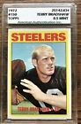 Terry Bradshaw Cards, Rookie Cards and Autographed Memorabilia Guide 13