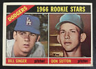 Don Sutton Baseball Cards and Autographed Memorabilia Guide 19