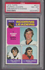 Bobby Orr Cards, Rookie Cards and Autographed Memorabilia Guide 15