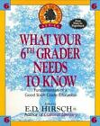 What Your Sixth Grader Needs to Know Fundamentals of a Good Sixth Grade Educati