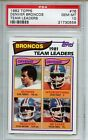1982 Topps Football Cards 3