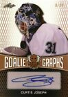 Curtis Joseph Cards, Rookie Cards and Autographed Memorabilia Guide 19
