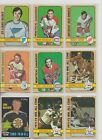 Bobby Hull Cards, Rookie Cards and Autographed Memorabilia Guide 18