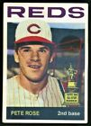 Pete Rose Baseball Cards, Rookie Card and Autographed Memorabilia Guide 5