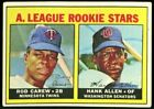 Rod Carew Cards, Rookie Cards and Autographed Memorabilia Guide 14