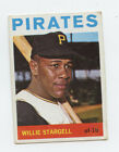 Willie Stargell Cards, Rookie Card and Autographed Memorabilia Guide 15
