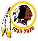 Law of Cards: Four Takeaways from the Washington Redskins Trademark Decision 17