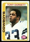 Top Dallas Cowboys Rookie Cards of All-Time 31