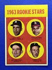 Gaylord Perry Cards, Rookie Card and Autographed Memorabilia Guide 18