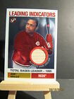 Dave Parker Cards, Rookie Cards and Autograph Memorabilia Guide 8