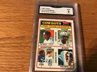1981 Topps Football Cards 9