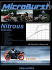 AJP GALP 50 Enduro R Super motard cc NOS Nitro Nitrous Oxide & Boost Bottle Kit