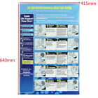 Swimming Pool Spa CPR Sign Resuscitation Chart DRSABCD Safety Sign Compliant PVC