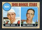 Johnny Bench Card and Memorabilia Guide 17