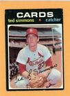 Top 10 Ted Simmons Baseball Cards 29