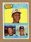 Tony Perez Cards, Rookie Card and Autographed Memorabilia Guide 15