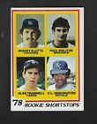 Paul Molitor Cards, Rookie Card and Autographed Memorabilia Guide 22