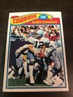 Roger Staubach Cards, Rookie Cards and Autographed Memorabilia Guide 15