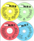 4 VCD's LILY ALLEN WOLFMOTHER RIHANNA U2 PINK BEYONCE JET RED HOT CHILI PEPPERS