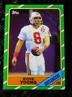 Steve Young Football Cards: Rookie Cards Checklist and Buying Guide 10