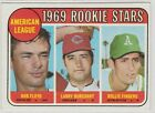 Rollie Fingers Cards, Rookie Card and Autographed Memorabilia Guide 18