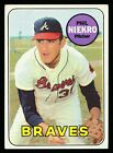 Phil Niekro Cards, Rookie Card and Autographed Memorabilia Guide 13