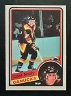 Top 10 Hockey Rookie Cards of the 1980s 29