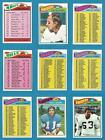 1977 Topps Football Cards 4