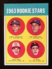 Top 10 Baseball Rookie Cards of the 1960s 23