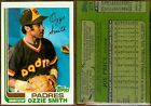 Ozzie Smith Cards, Rookie Cards and Autographed Memorabilia Guide 10