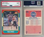 Isiah Thomas Rookie Card Guide and Checklist  11