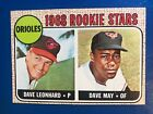 Top 10 Baseball Rookie Cards of the 1960s 16